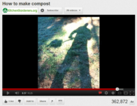 compostvideo 200x155 True/False Friday: In the age of the 24 hour news cycle, theres no hope for video longevity. %page