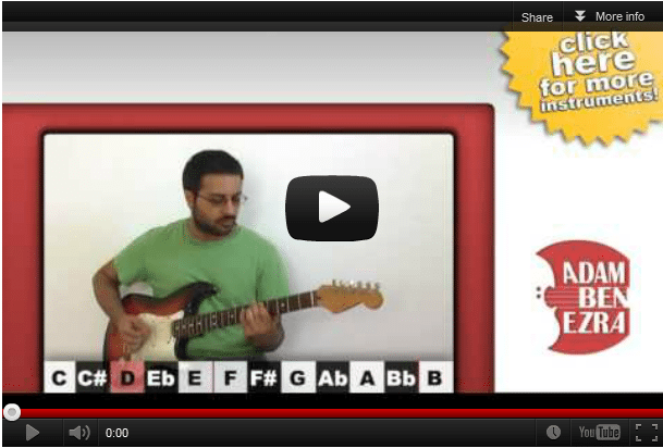 guitarvideo2 YouTube annotations can be interesting and dynamic %page