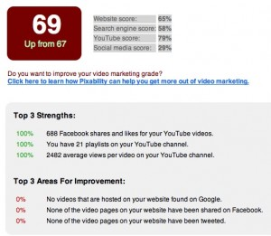 Videograder 300x261 Video SEO Services   Optimize your website with video %page