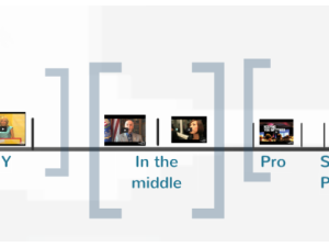 Prezi and Video—Using Video to Improve Presentations, Part 2