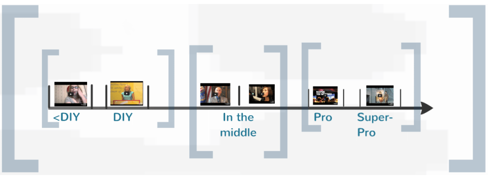 AssociationVideoSamples Prezi and Video—Using Video to Improve Presentations, Part 2 %page