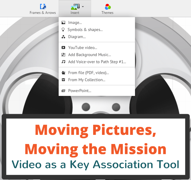 Moving Pictures Insert Prezi and Video—Using Video to Improve Presentations, Part 2 %page