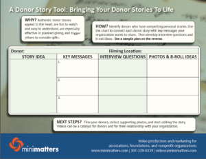donorstoryplan4 300x231 Video Production Planning for Donor Stories  Try a Donor Story Tool! %page