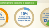 NetworkforGivingDigitalIndex 160x90 A Thank You Video to Promote Donor Retention %page