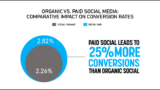 Social Media Paid 160x90 Section 508 Compliance and Video %page