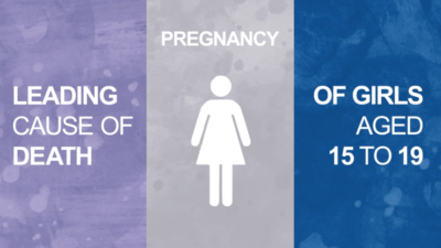Adolescent pregnancy statistic 400x225 International Development Fundraising Video   3ie %page