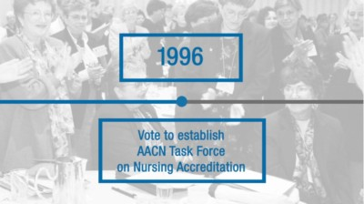 Archival photo celebrating nursing accreditation task force vote 400x224 Accreditation & Credentialing Videos %page