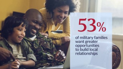 Survey result with military family viewing laptop 400x225 Survey Results Video %page