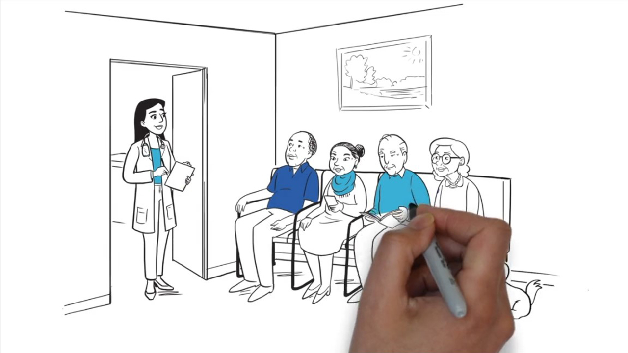 whiteboard video of a hand animating a medical office waiting room with several patients and a medical provider Whiteboard Video %page