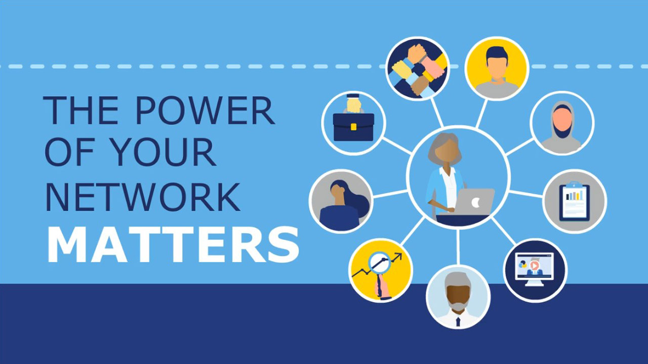 membership promo video animation of people with the power of your network matters