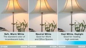 lightbulb color temperatures and typical uses 300x166 Virtual Recording   19 Tips to Look and Sound Your Best %page