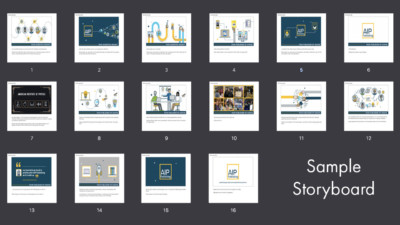 how to make animated video sample storyboard 400x225 How to Make Animated Videos %page