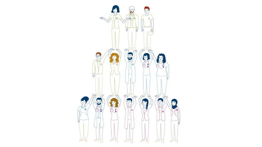 diabetes video animation showing pyramid of 15 diabetes care team members Health and Medical Videos %page